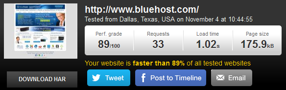 BlueHost Speed Test