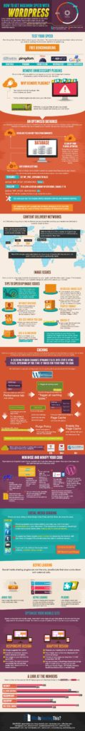 Speed Up Your WordPress Blog - Infographic
