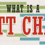 What is a Gantt Chart for Project Management? [Infographic]