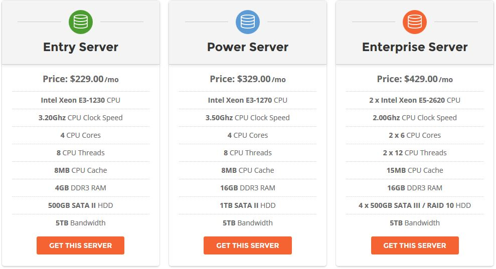 SiteGround Dedicated Servers Plans