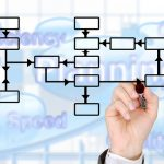 How Business Process Management Improves Companies' Efficiency