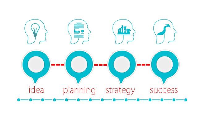 Startup Traps